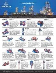TRUFLO® Product Catalog